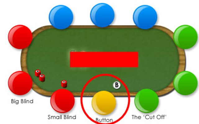 Positions-on-the-Poker-Table